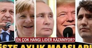 Cumhurbaşkanı Tayyip Erdoğan'ın maaşı bakın ne kadar...Özellikle bir ülkenin Başkan'ının maaşının tam 3 katından....Çok şaşıracaksınız!