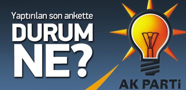 Ankette AK Parti'nin oylarında son durum