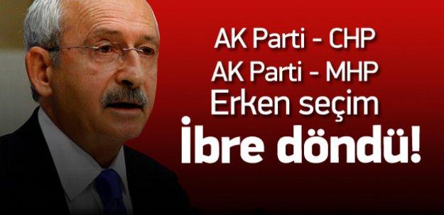 Kılıçdaroğlu, kurmaylarıyla koalisyonu konuştu