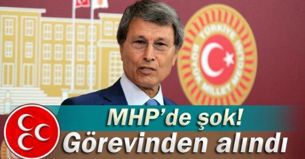 MHP'li Halaçoğlu görevinden alındı