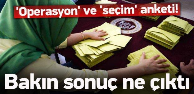 AK Parti'nin son anketinde...