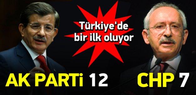 AK Parti'ye 12 CHP'ye 7 bakanlık