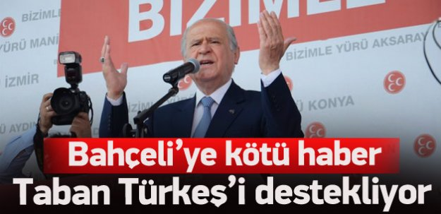 Topçu: MHP tabanı Türkeş'i destekliyor