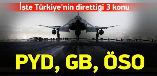 Türkiye ile ABD arasındaki netameli 3 konu
