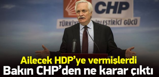 CHP'li Murat Özçelik aday gösterilmedi