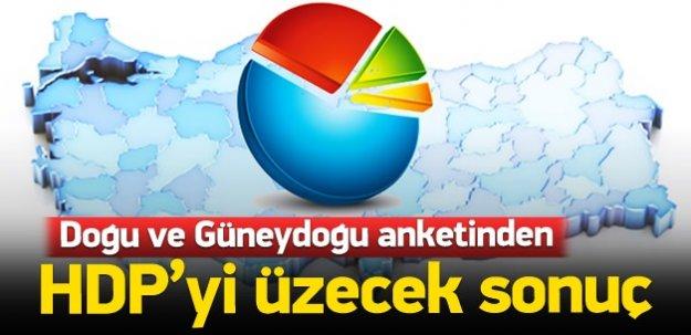 Doğu ve Güneydoğu anketinden HDP'yi üzecek sonuç