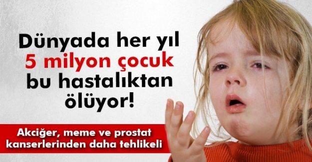 Dünyada her yıl 5 milyon çocuk 'sepsis'ten hayatını kaybediyor