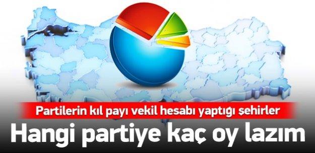 AK Parti'nin kıl payı vekil hesabı yaptığı 7 şehir