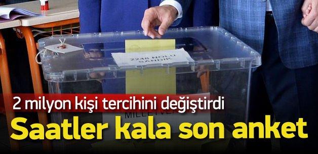 KONDA: AK Parti 2 milyon kazandı ama ...