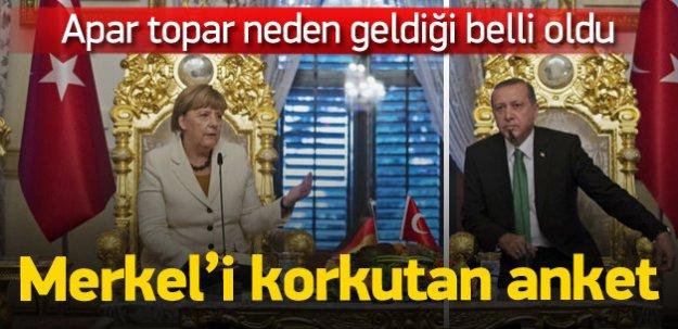 Merkel'in Türkiye ziyaretinin asıl nedeni!