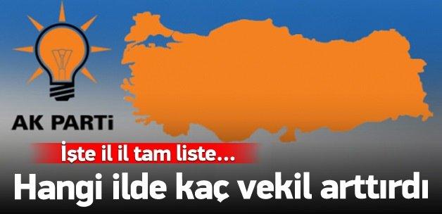 AK Parti hangi ilde kaç vekil arttırdı