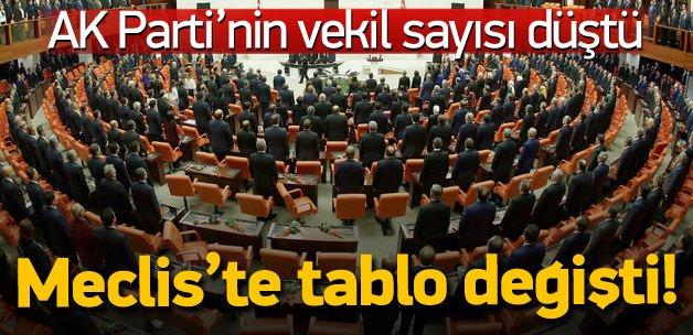 AK Parti'nin milletvekili sayısı düştü!