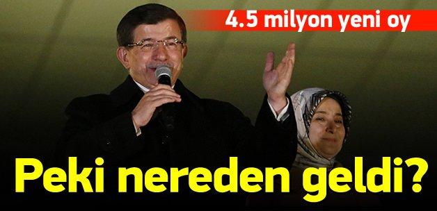 AK Parti'ye 4.5 milyon yeni oy nereden geldi?