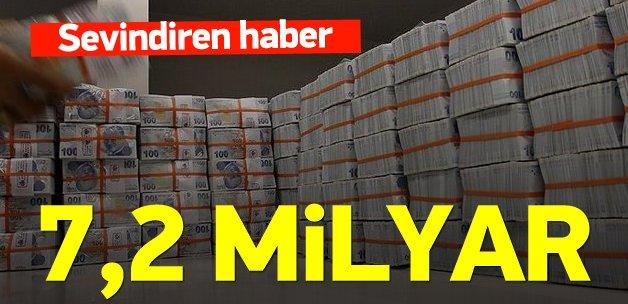 Bütçe Ekimde 7,2 milyar lira fazla verdi