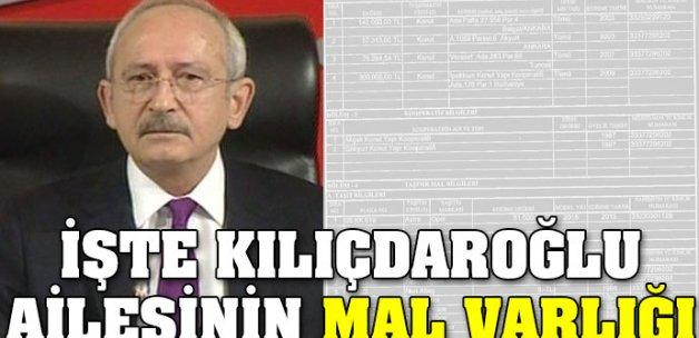 İşte Kılıçdaroğlu ailesinin mal varlığı