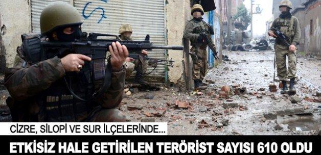 Cizre' de 19 Terörist daha etkisiz hale getirildi