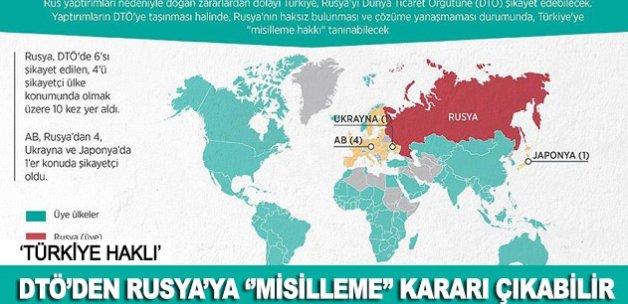 DTÖ'den Rusya'ya 'misilleme' kararı çıkabilir