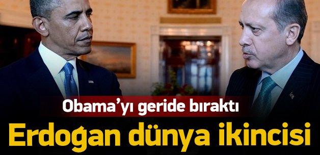 Erdoğan, Avrupa'da bir dünyada ikinci sırada