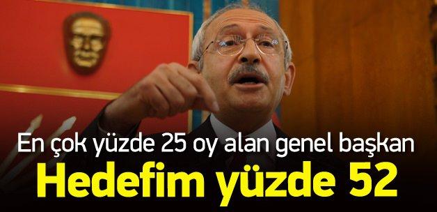 Kılıçdaroğlu'nun hedefi: Yüzde 52