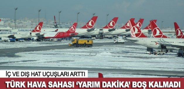 """Türk hava sahası """"yarım dakika"""" boş kalmadı"""
