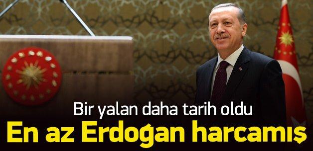 Elvan: Erdoğan şimdiye kadar 500 Milyon harcadı