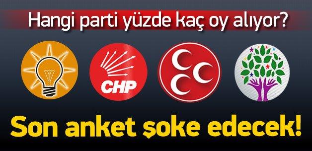 Son ankette AK Parti uçtu, HDP gömüldü!