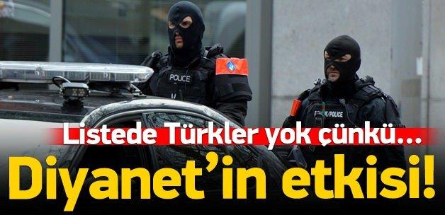 1000 kişilik listede Türkler yok