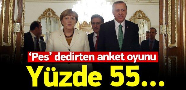 Alman medyasında Erdoğan'lı anket oyunu