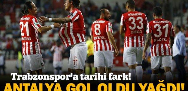 Antalyaspor 7-0 Trabzonspor Maçı Özeti ve Golleri (ANTALYA TS MAÇI SKORU, GENİŞ ÖZETİ)