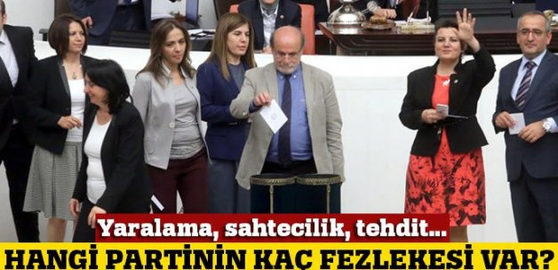 Dokunulmazlık teklifi kabul edildi! En fazla fezleke HDP'de