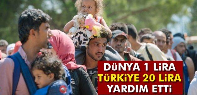 Dünya 1 lira, Türkiye 20 lira verdi
