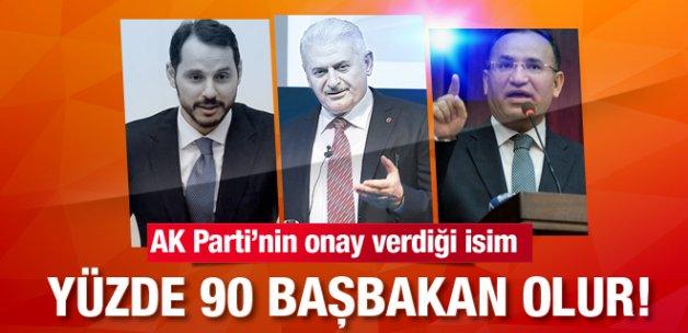 İşte AK Parti'nin yüzde 90 Başbakan olacak dediği isim!