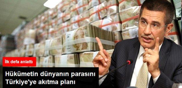 Hükümetin Dünyanın Parasını Türkiye'ye Akıtma Planı