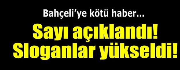 Son Dakika Haberi:MHP'de kurultay günü