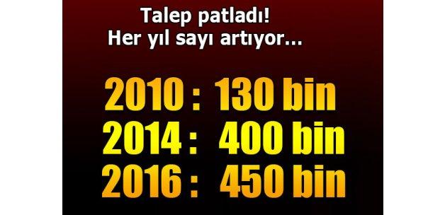 Talep patladı, Türkiye'den 450 bin kişi umreye gidecek