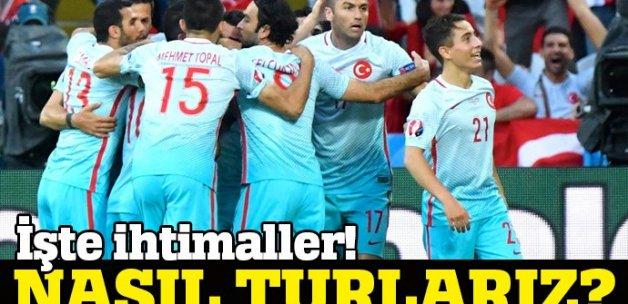 Türkiye nasıl turlar?