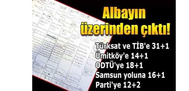 Darbecilerin işgal planları ortaya çıktı! AK Parti genel merkezi.