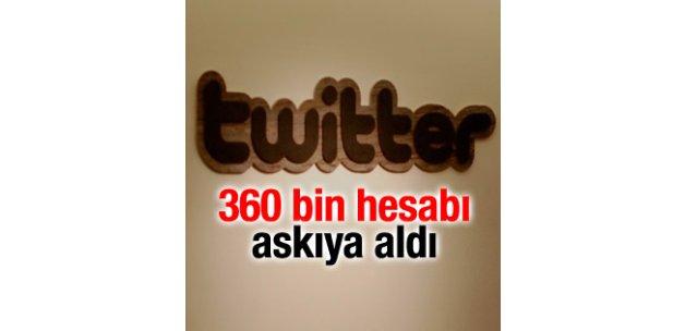 Twitter 360 bin hesabı askıya aldı