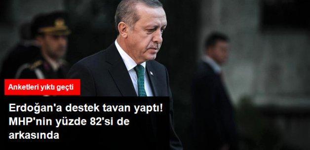 Erdoğan'a Rekor Destek! MHP'lilerin Yüzde 82'si 'Erdoğan' Dedi