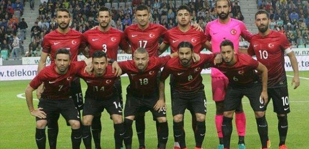 Türkiye 24. sıraya çıktı
