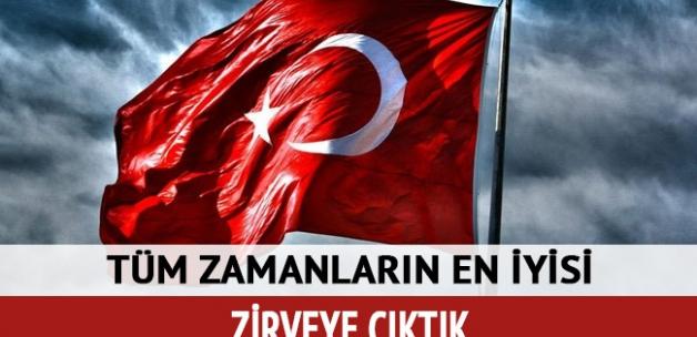 Ekonomi Bakanı Zeybekci: Ağustos ayında tüm zamanların en yüksek değerine ulaştık