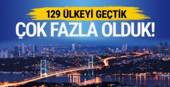 İstanbul nüfusu 2018'de ne kadar oldu? Bu ülkeleri geçti