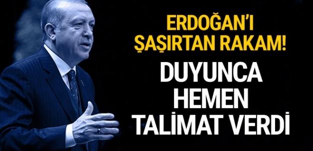 Erdoğan'ı şaşırtan rakam duyunca hemen talimat verdi!