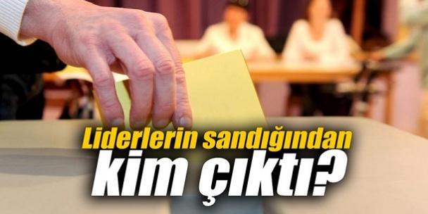 24 Haziran Cumhurbaşkanı ve milletvekili genel seçimlerinde liderlerin sandığında kime, kaç oy çıktı?
