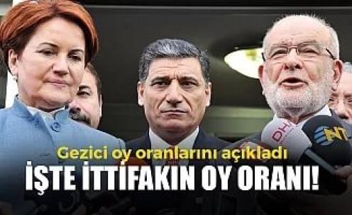 """CHP'li Bekaroğlu """"kimse kızmasın"""" diye paylaştı! İŞTE ŞOK ANKET!"""
