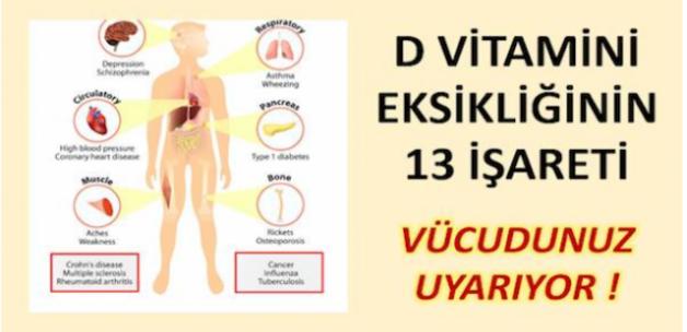 Vücudunuz 13 İşaretle D Vitamini Eksikliğini Belli Ediyor