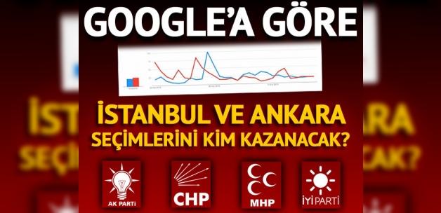 Google'a göre İstanbul ve Ankara seçimlerini kim kazandı