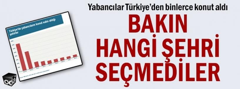 Yabancılar Türkiye'den binlerce konut aldı... Bakın hangi şehri seçmediler