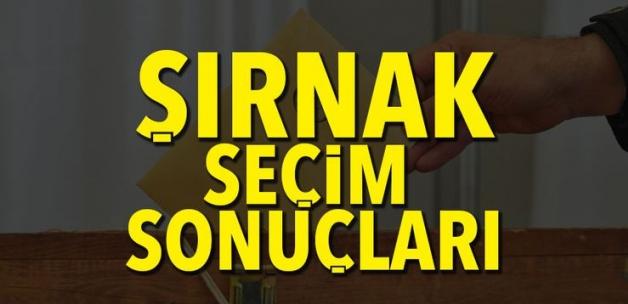 ŞIRNAK Seçim Sonuçları - 31 Mart 2019 ŞIRNAK Seçim Sonucu
