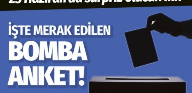 MAK Araştırma son anketi açıkladı! İstanbul'da kim önde